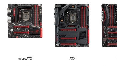 Photo of Motherboard Size Chart